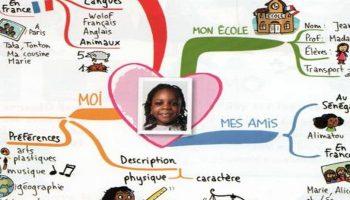 m-mm1-mindmap